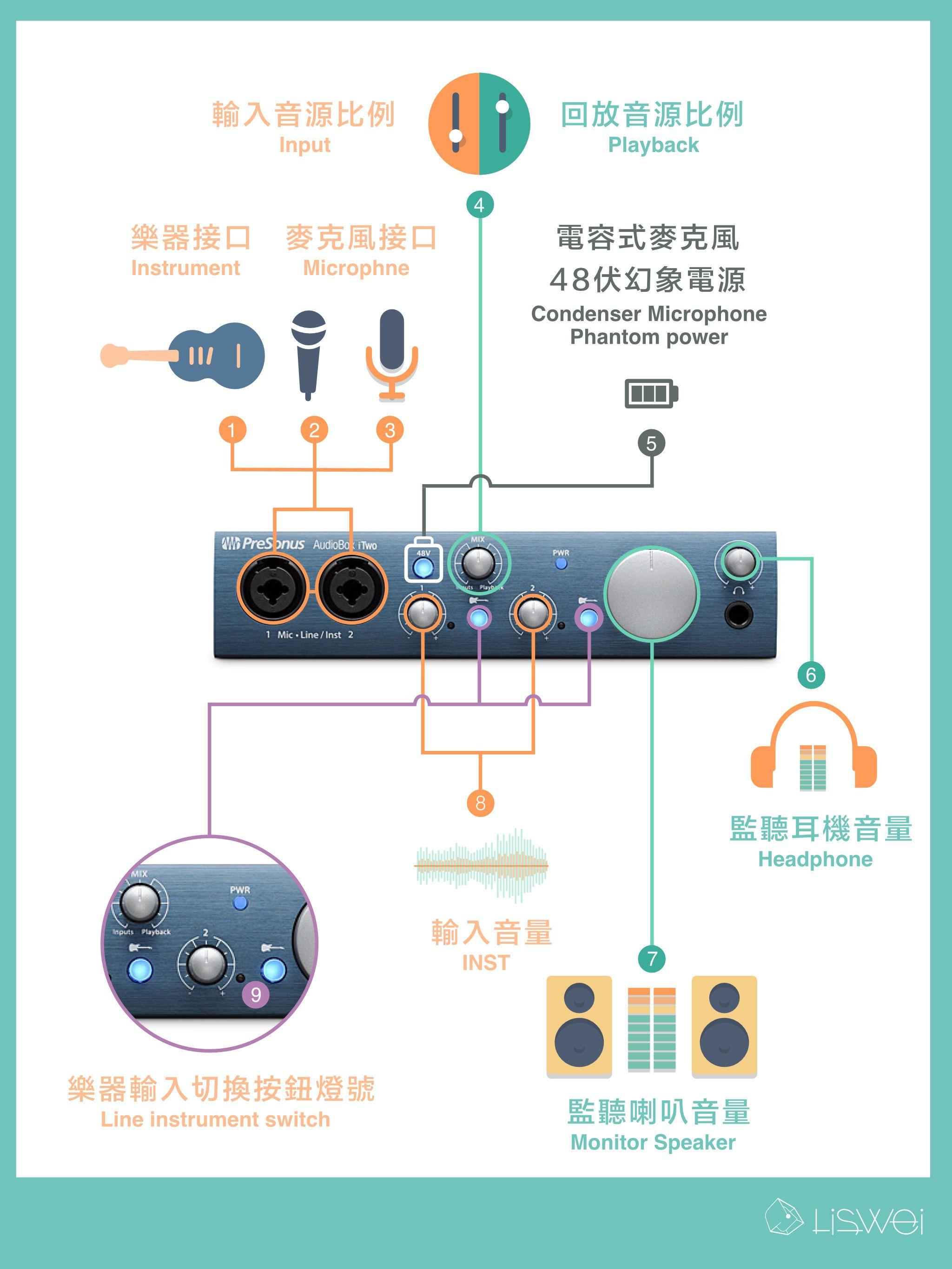 audiobox-itwo-1-compressor-2