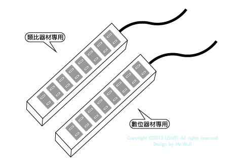 將電源分流使用也有助於降低雜訊與噪音的發生