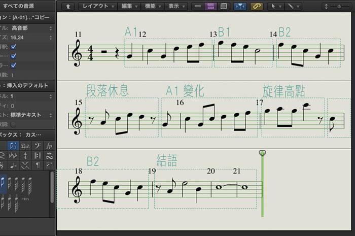 旋律分析的重要性