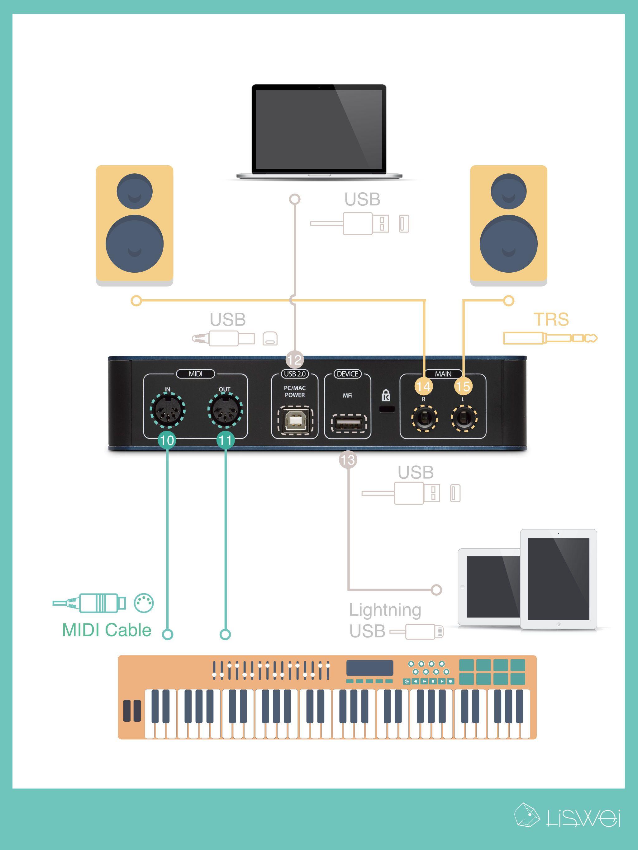 audiobox-itwo-2-compressor-2