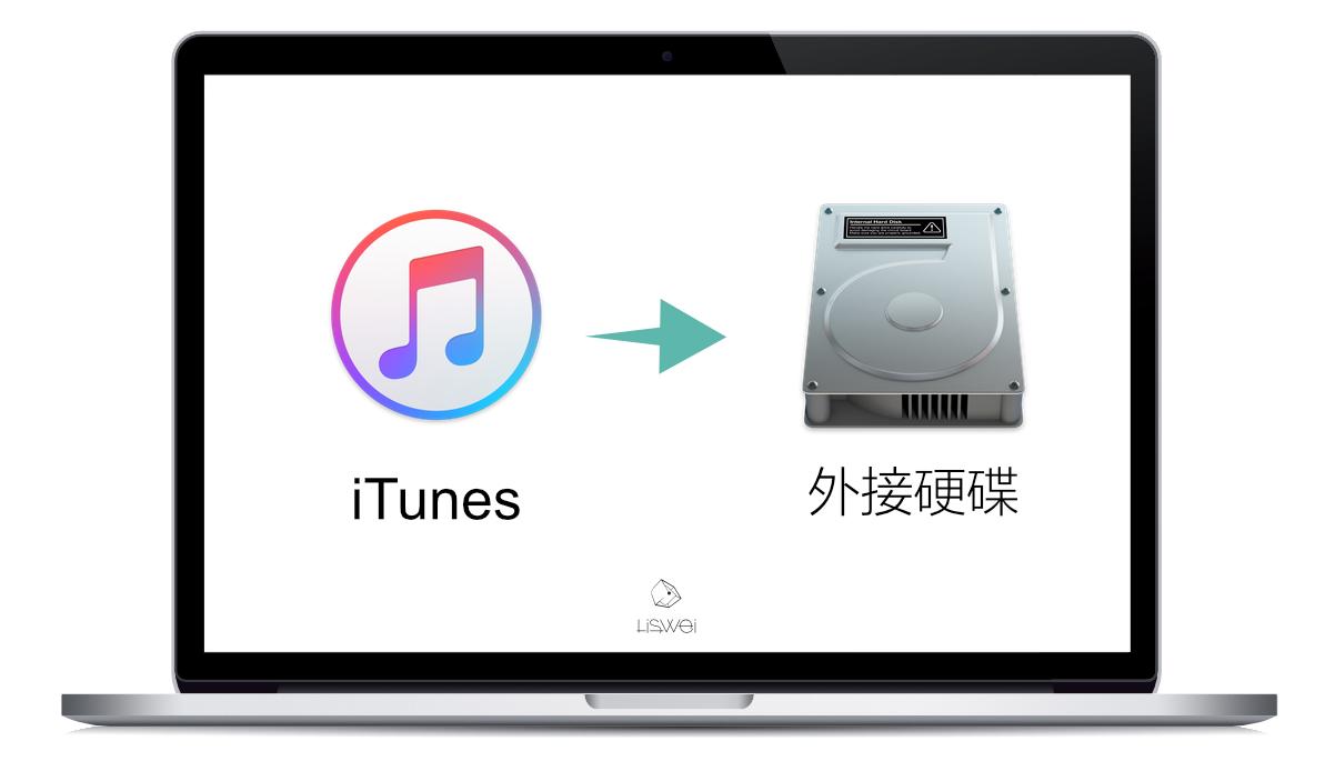 將 iTunes 內的歌曲全部移到外接硬碟