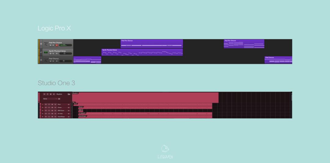 上圖為 Logic Pro 與 Studio One MIDI 虛擬樂器音軌截圖