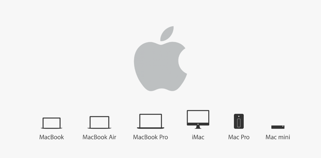 在眾多的 Mac 機種中,你想要哪一台當作你的音樂工作站呢?