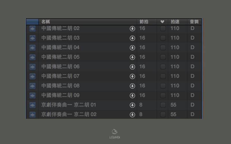 如果你更新了最新的 GarageBand 後發現還是沒有新的 Loop 可以使用的話,記得選取[聲音資料庫]> [下載所有可用的聲音]來更新這次新增的 Loop 唷。