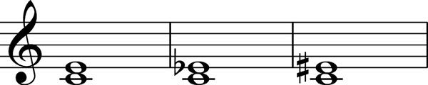 雖然在度數上一樣稱之為3度,但因為遇到♯♭記號的緣故,變成了完全不同的聲響。