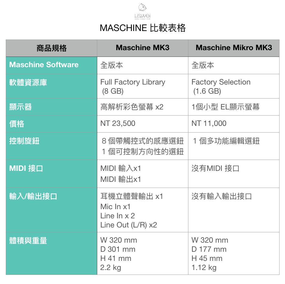 關於 Maschine MK3 以及 Mikro 的比較表格