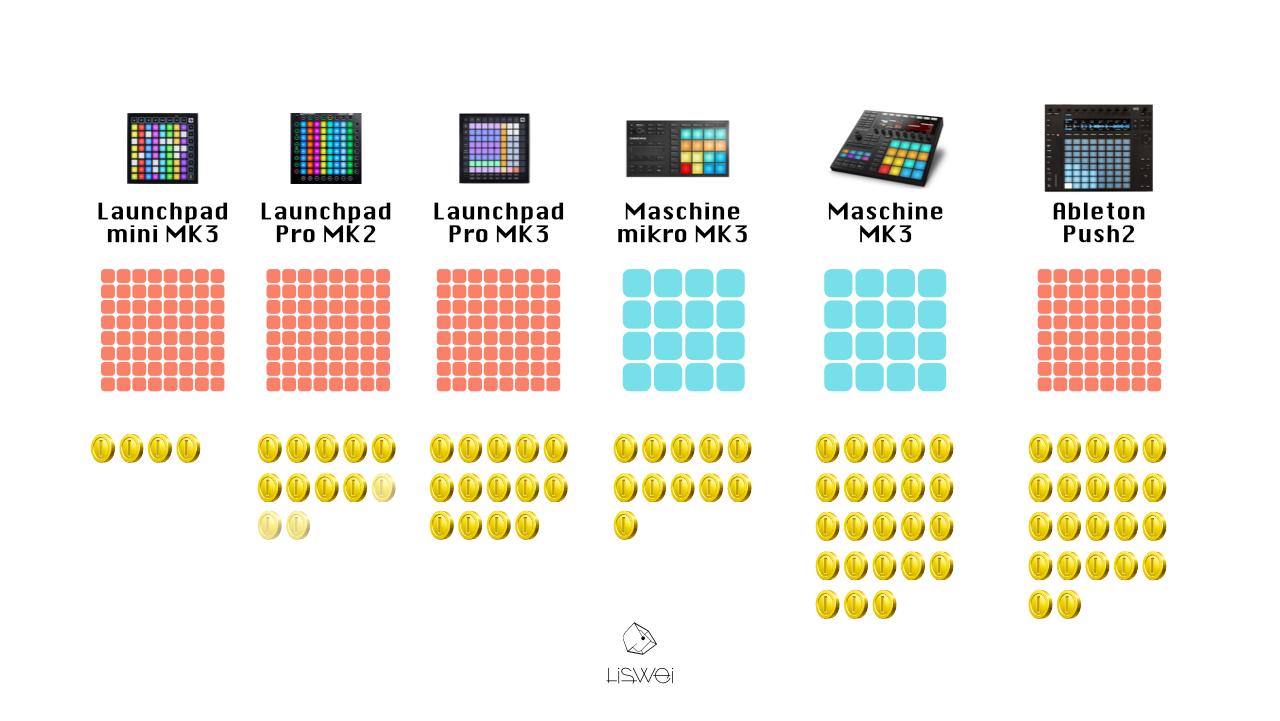 如果你想要做的是透過取樣來製作一個 Beat 那摩 Maschine 應該可以符合您的需求;但如果您想要的是一個完整的音樂編曲流程,那麼 Launchpad Pro 以及 Push 應該是你的最佳利器。