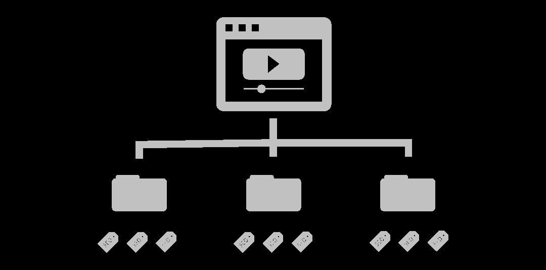 如果資料在龐大一點,為了幫助找尋檔案的速度,可以利用 Mac 內建的標籤來分類。
