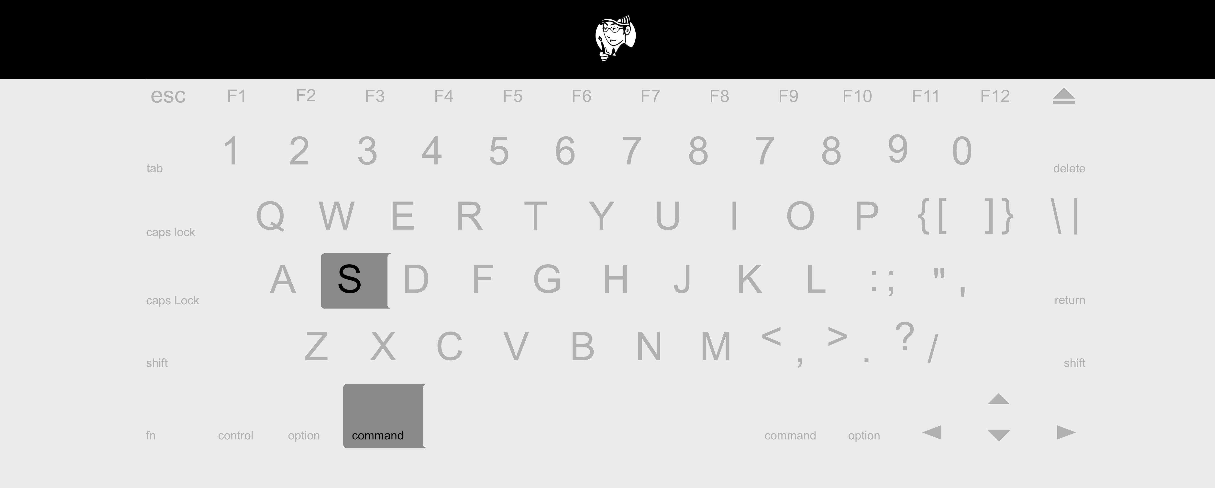 按住鍵盤上的 Command +S 即可存儲檔案