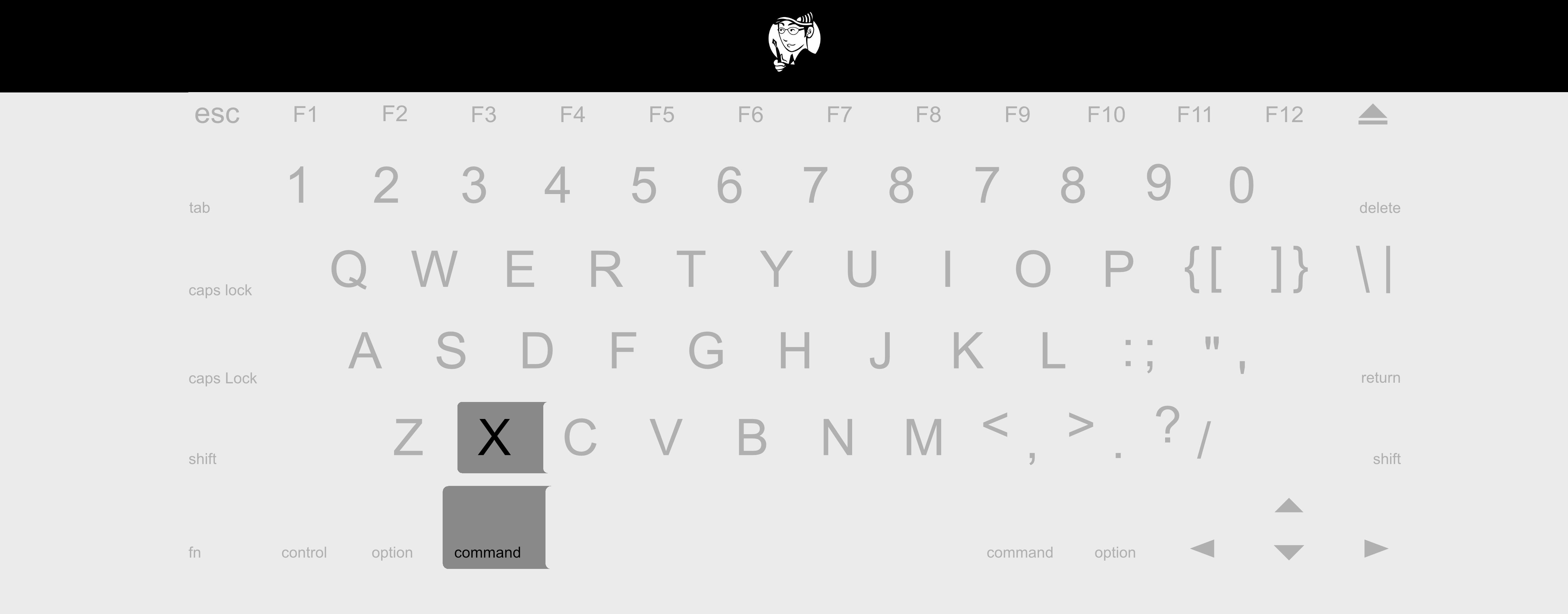 按住鍵盤上的 Command +X 即可剪下選取範圍內的內容