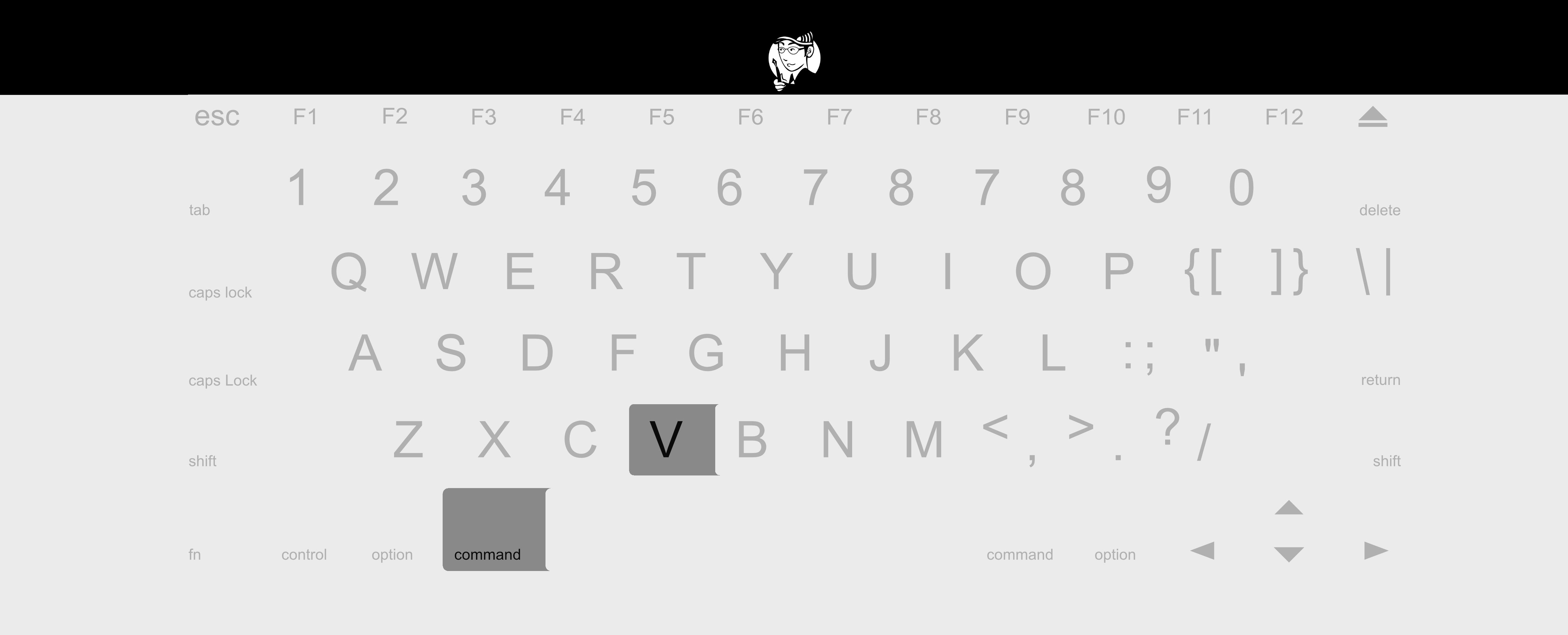 按住鍵盤上的 Command +C 即可複製選取範圍內的內容
