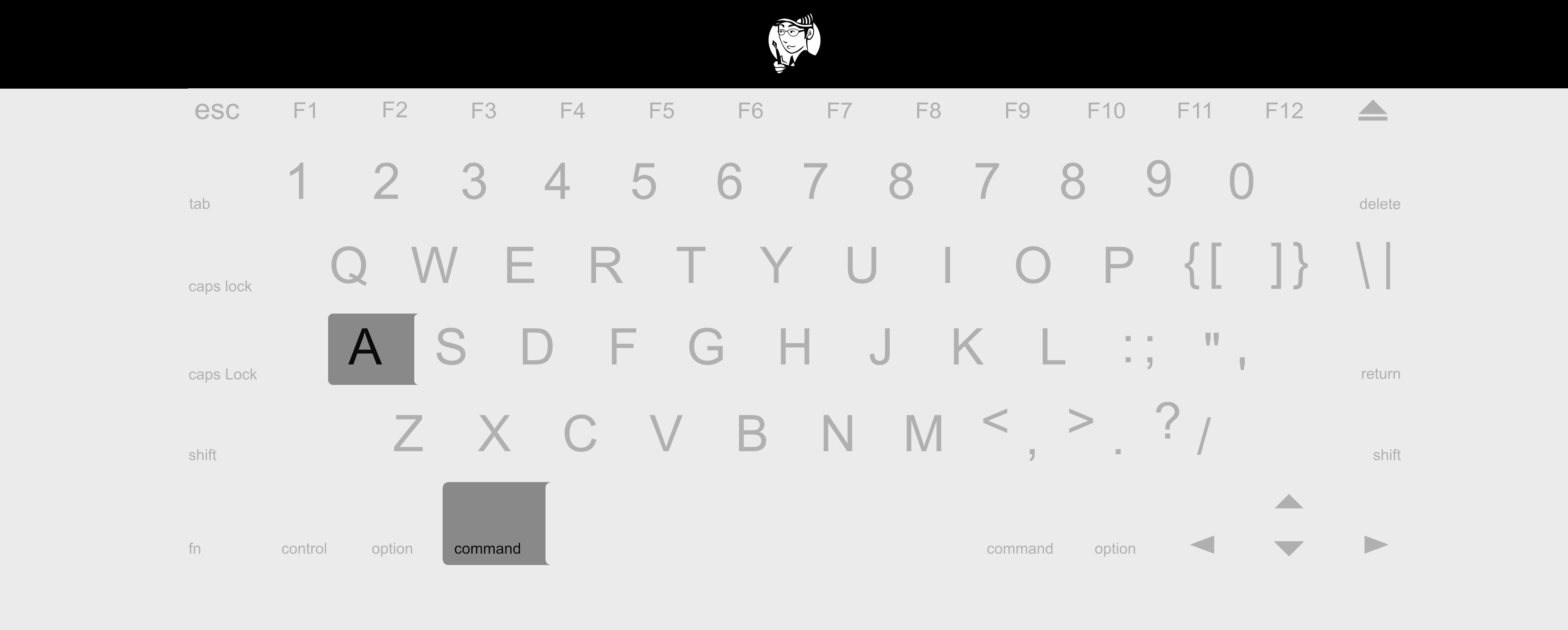 按住鍵盤上的 Command +A 即可全選檔案內容