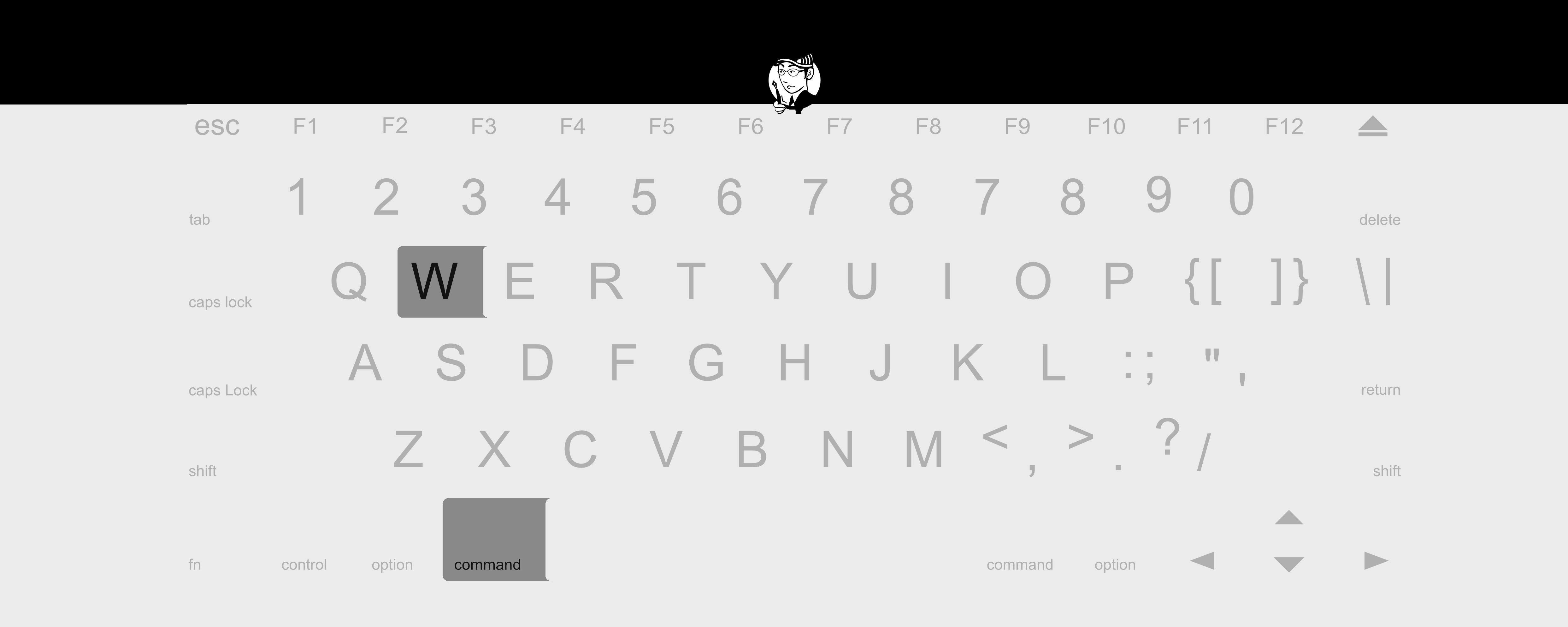 按住鍵盤上的 Command +W 即可關閉視窗