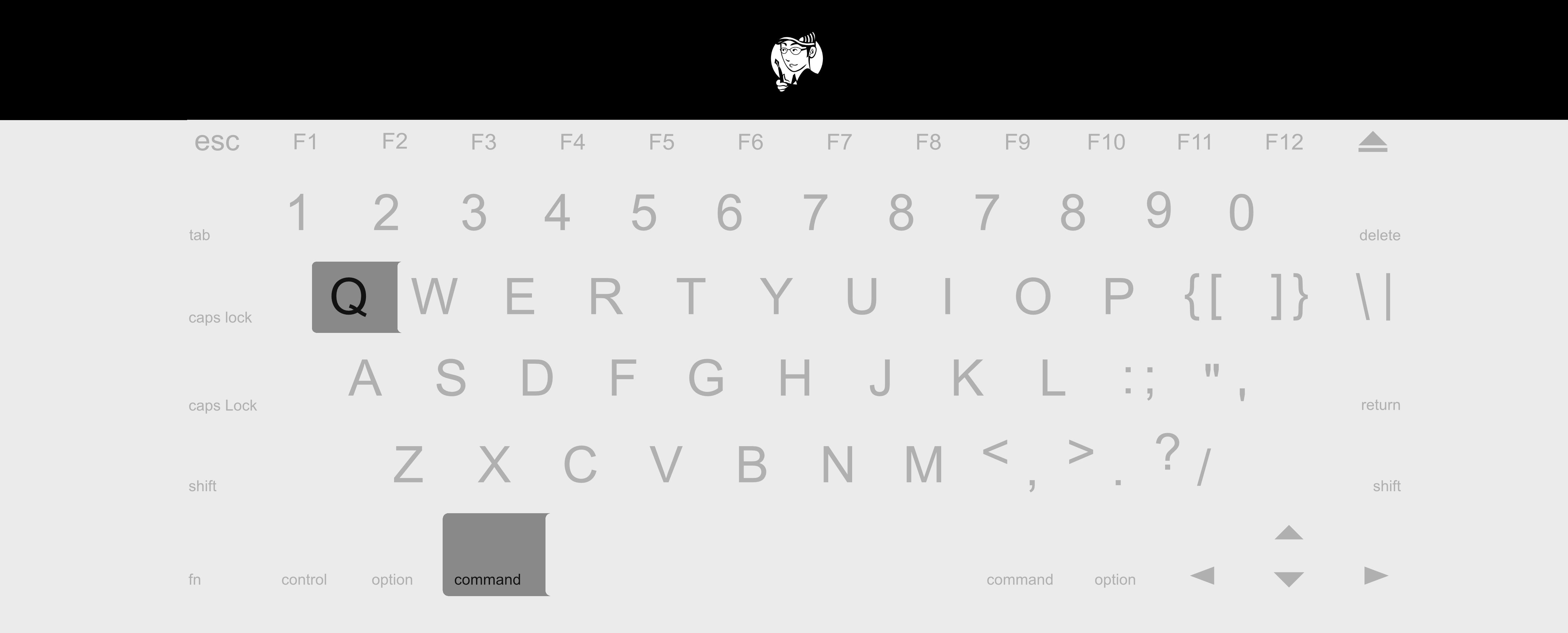 按住鍵盤上的 Command +Q 即可關閉視窗